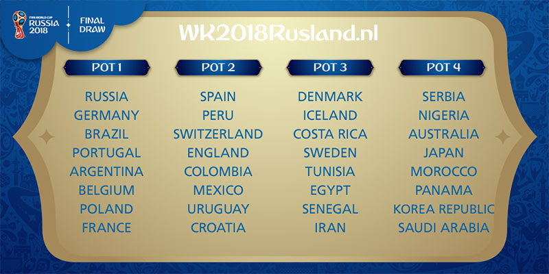 potindeling WK 2018