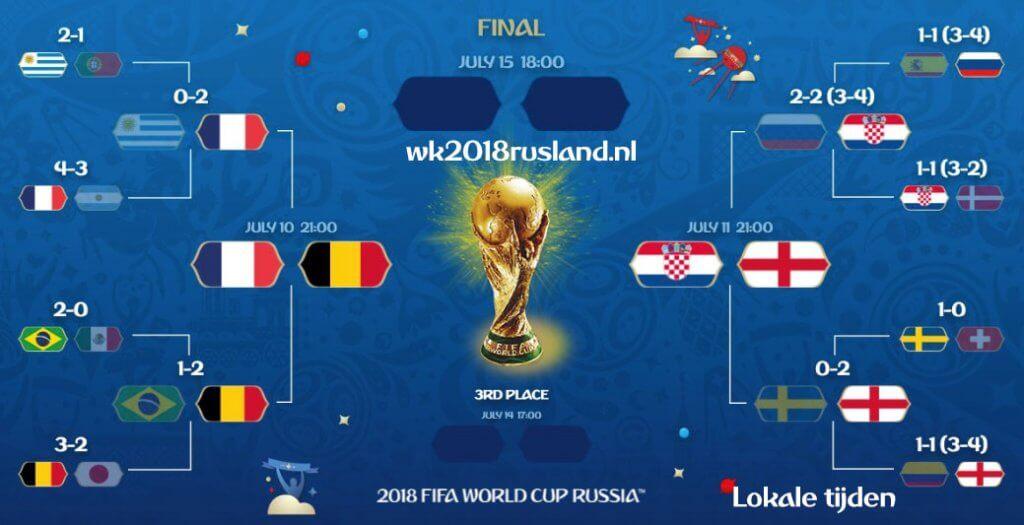 schema halve finales WK 2018