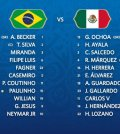 tussenstand brazilie mexico achtste finale wk 2018